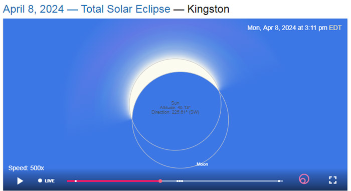 Eclipse over Kingston in 2024